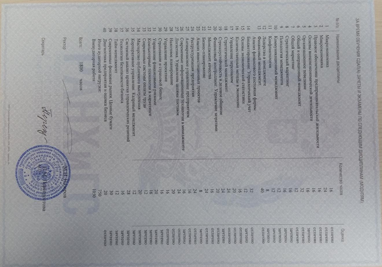 """MBA """"ТОП-менеджер"""" - Костенко Алексей"""